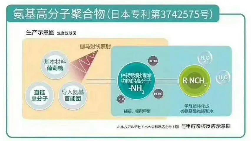 荃芬日本专利3742575