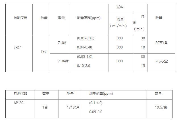 光明理 S-27空气取样器甲醛检测仪说明书