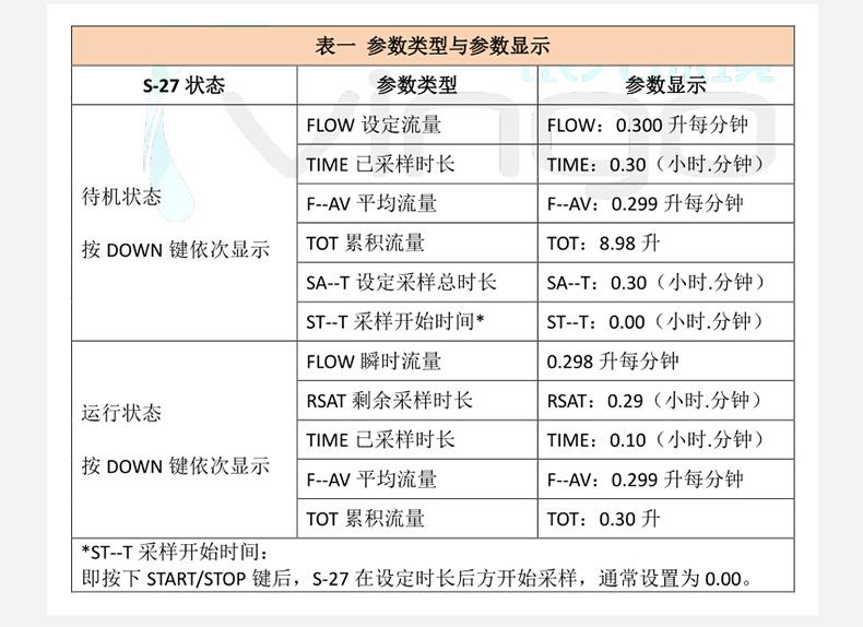 日本进口光明理化S-27空气取样器使用说明