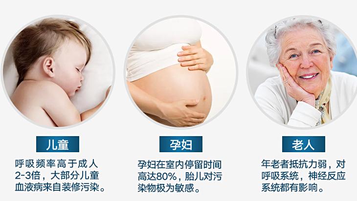 室内甲醛污染对于儿童、孕妇、老人危害